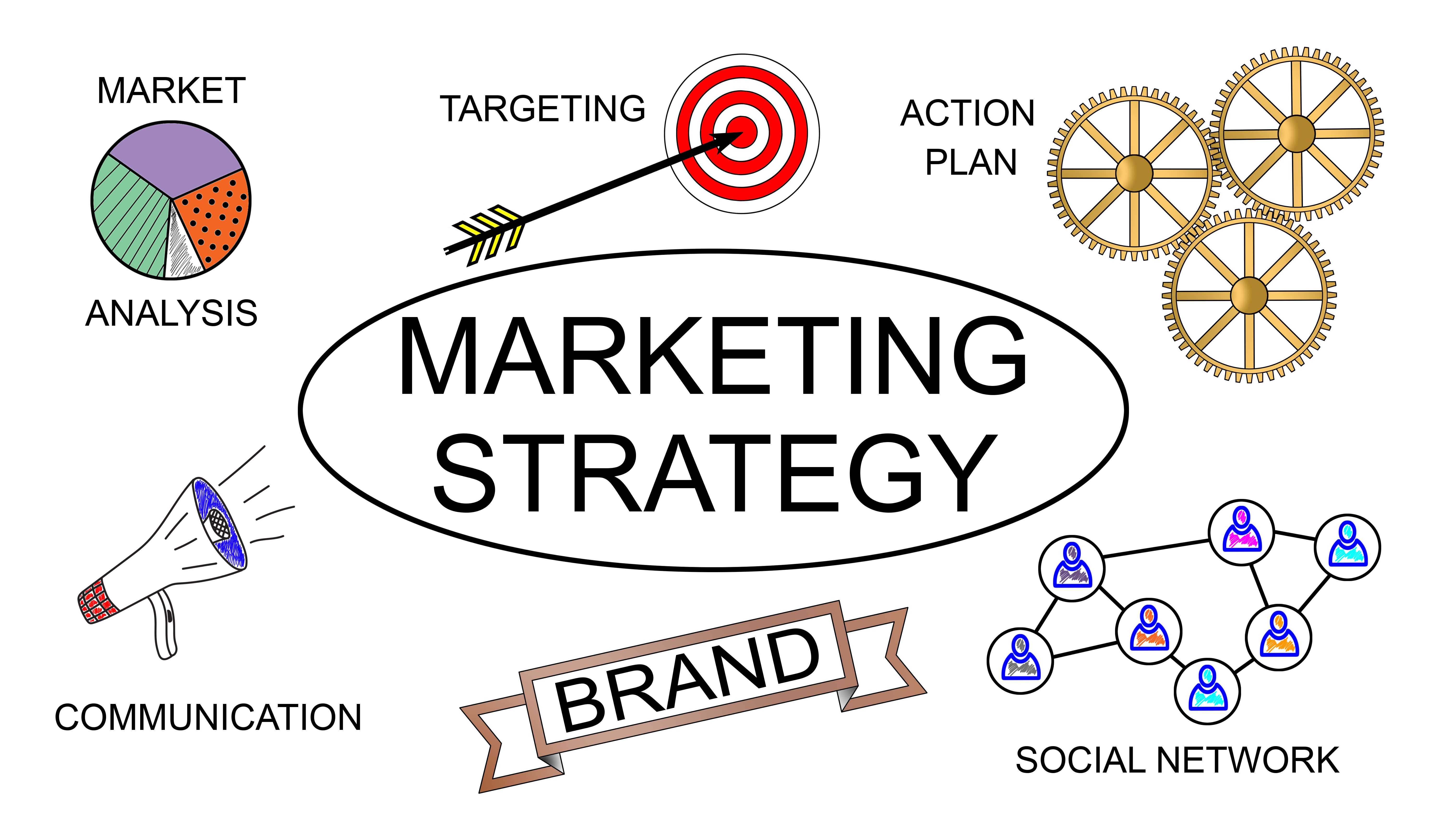 What Should A Social Media Strategy Include?